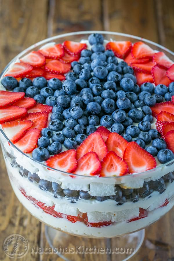 Delicious Raspberry, Blueberry and Strawberry Desserts ...