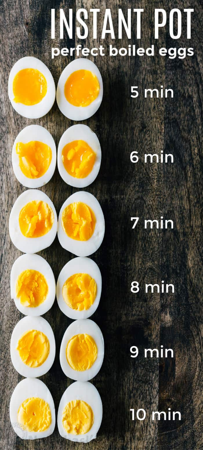 Eggs at different stages for instant pot soft boiled eggs, medium boiled eggs and instant pot hard boiled eggs