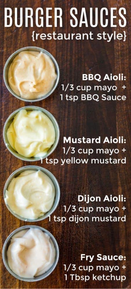 Burger sauce combinations